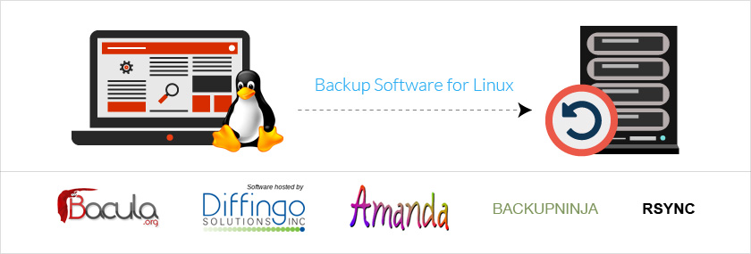 Backup Software for Linux